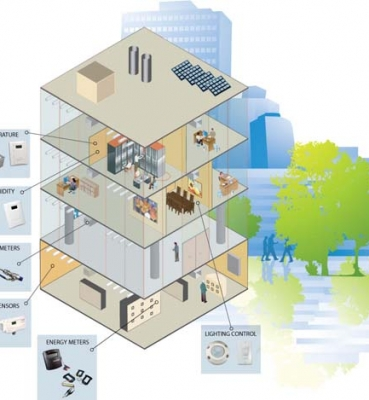 In-Building Solutions (IBS)